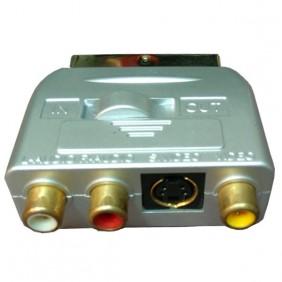 Adaptador Video-Euroconector