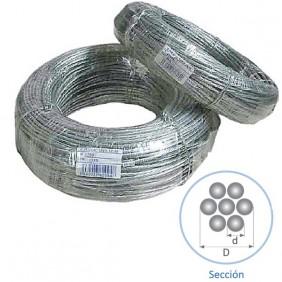 Cable de Vientos Acero